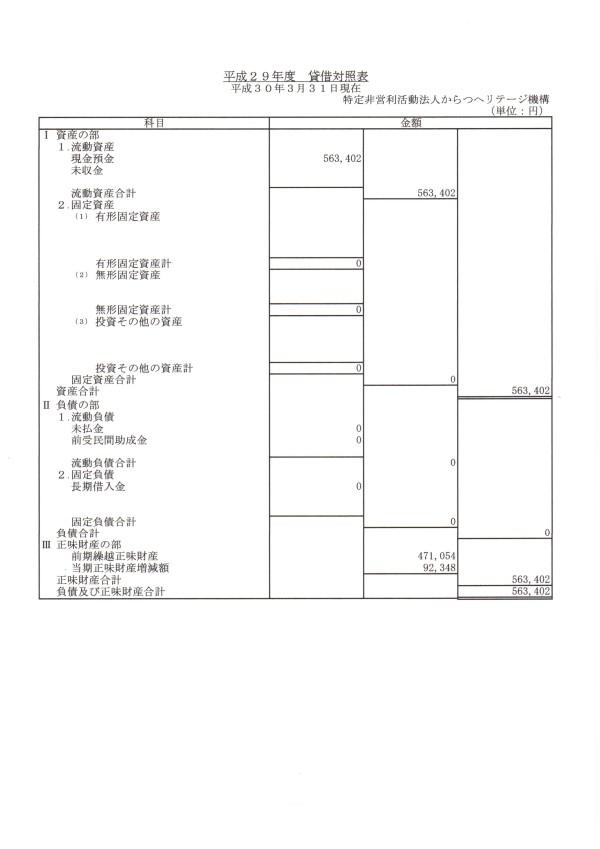 平成29年度貸借対照表065
